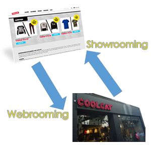 Showrooming vs. Webrooming for Brick and Mortar Stores