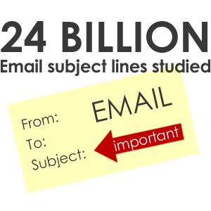 24 Billion emails studied: discover the best subject line secrets